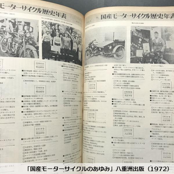 「国産モーターサイクルのあゆみ」八重洲出版(1972)