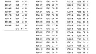 西暦和暦対応表